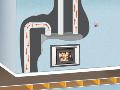 FP heat Distribution System